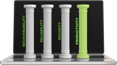 business productivity technology pillar