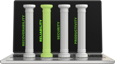 Reliability of business systems - 2nd Pillar of Tech